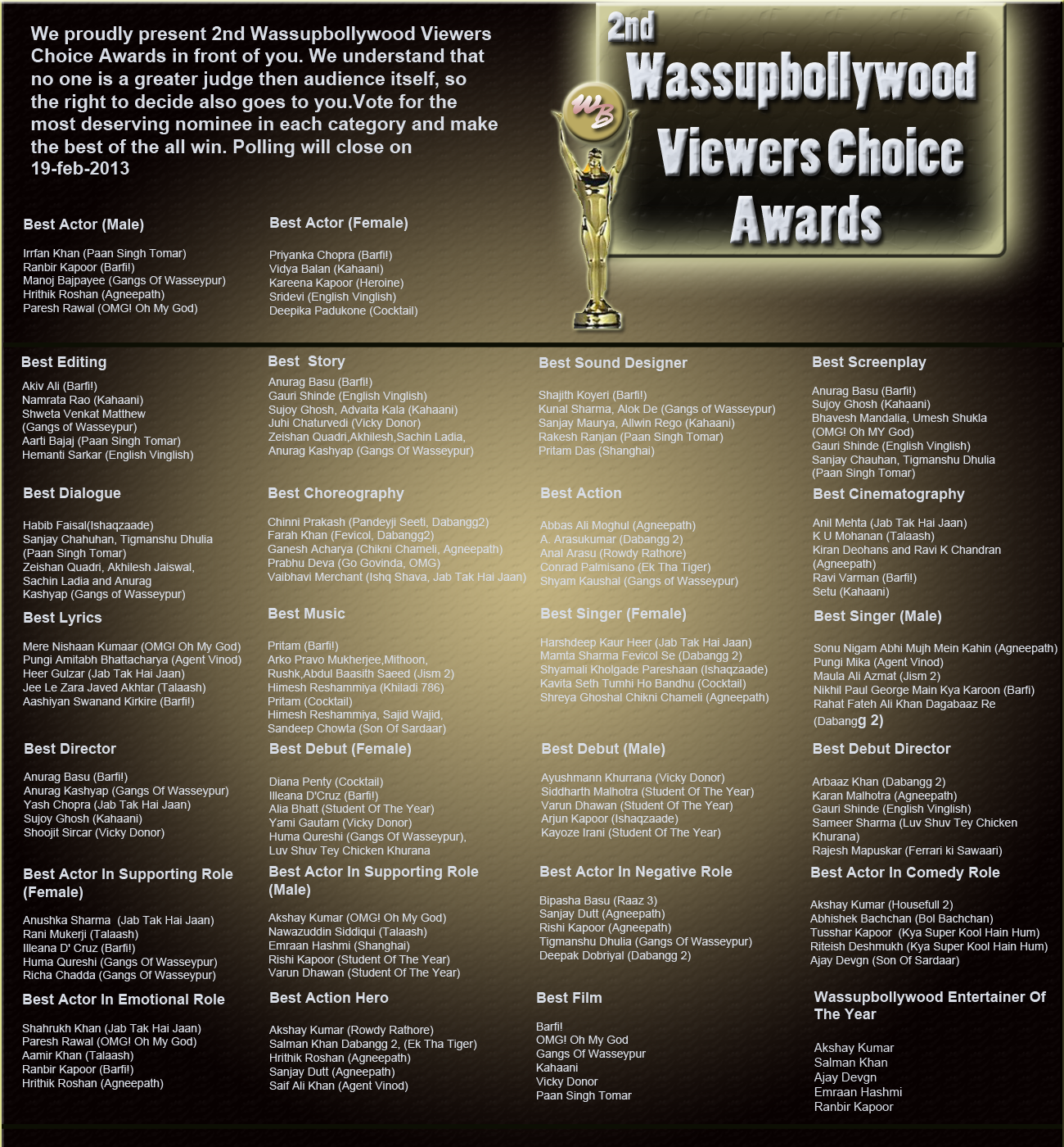 Voting Starts for 2nd Wassupbollywood Viewers Choice Awards